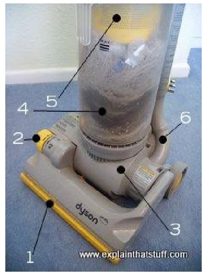 Cấu tạo máy hút bụi và nguyên lý hoạt động 5