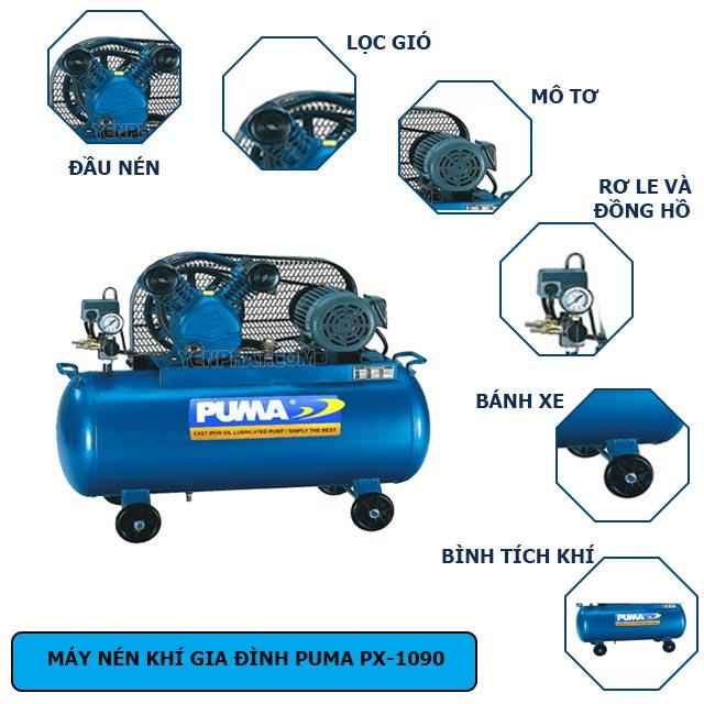 cấu tạo máy nén khí Puma gx50160