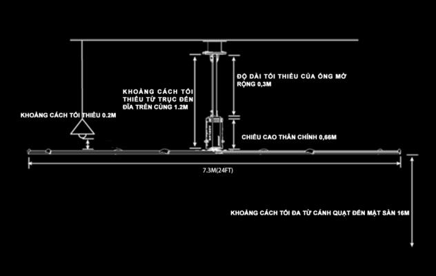 Điều-kiện-lắp-đặt-quạt-trần-công-nghiệp-eurus-cánh-dài-73-m-632x400