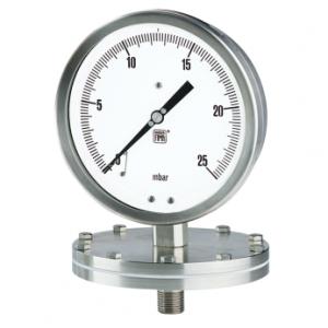 Đồng hồ đo áp suất Nuova Fima MN12/18