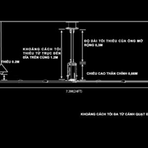 Điều-kiện-lắp-đặt-quạt-trần-công-nghiệp