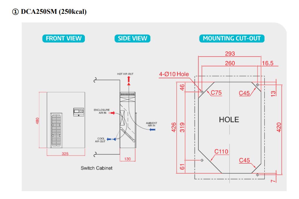 Sơ độ lắp đặt điều hòa tủ điện DCA250SM( 250kcal)