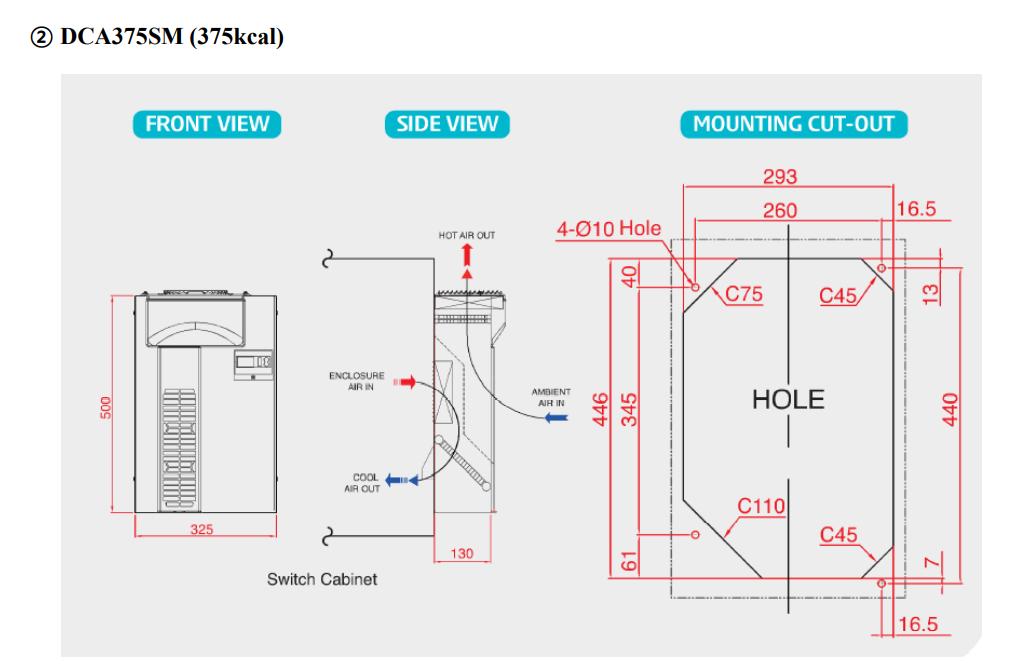 Sơ độ lắp đặt Điều hòa tủ điện Daeyang 440w model DCA375SM