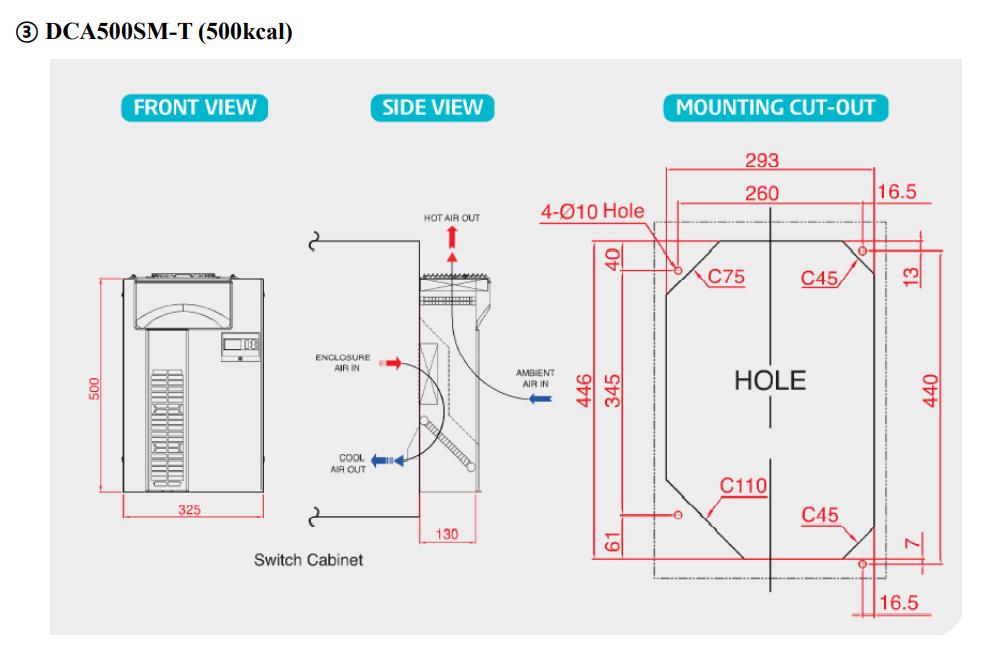 Sơ độ lắp đặt máy lạnh tủ điện DCA500SM-T( 500kcal)