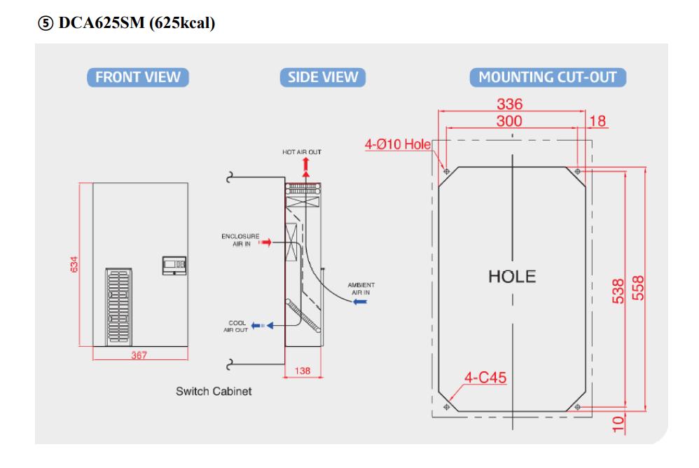 Sơ độ lắp đặt điều hòa tủ điện DCA625SM-T( 620kcal)
