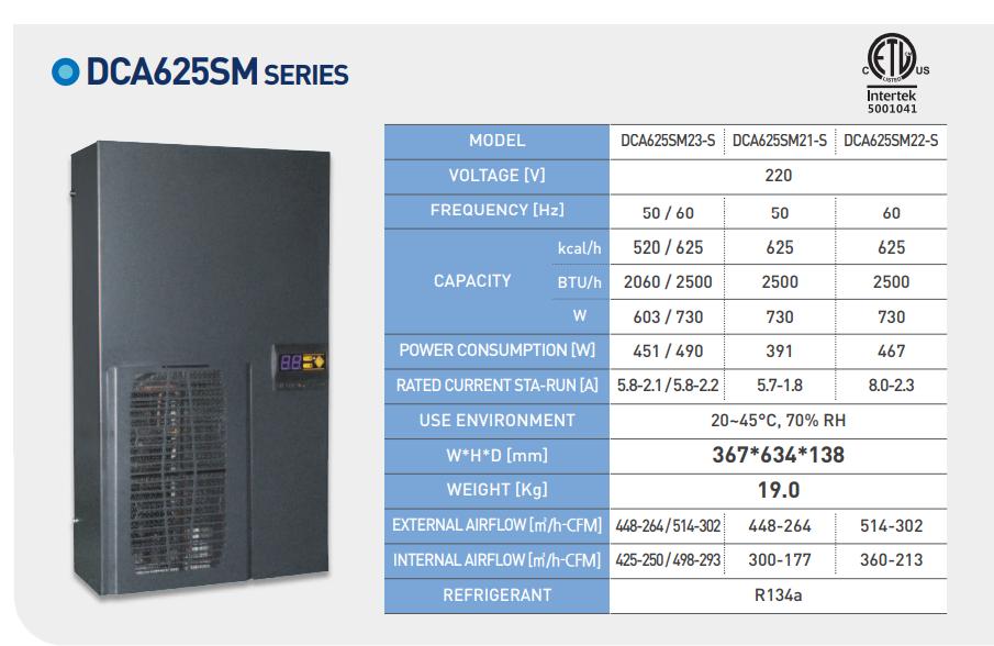 Thông số kỹ thuật điều hòa tủ điện DCA625SM SERIES daeyang