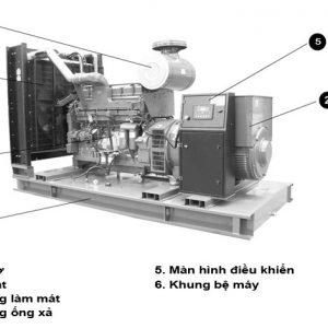 cấu tạo máy phát điện
